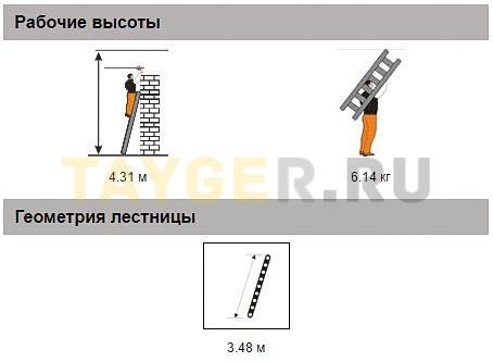 Алюминиевая приставная лестница 12 ступеней Эйфель ПЛ 82-12 Классик Рабочая высота параметры