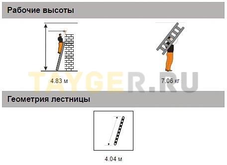 Алюминиевая приставная лестница 14 ступеней Эйфель ПЛ 82-14 Классик Рабочая высота параметры