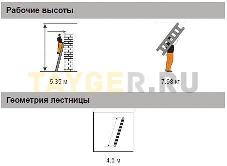 Алюминиевая приставная лестница 16 ступеней Эйфель ПЛ 82-16 Классик Рабочая высота параметры