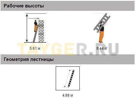 Алюминиевая приставная лестница 17 ступеней Эйфель ПЛ 82-17 Классик Рабочая высота параметры