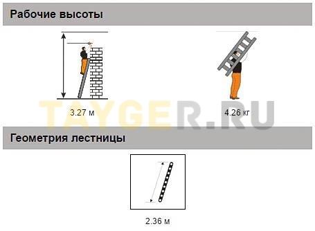 Алюминиевая приставная лестница 8 ступеней Эйфель ПЛ 82-8 Классик Рабочая высота параметры