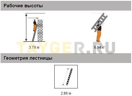 Лестница приставная 10 ступеней Эйфель КОМФОРТ-ПРОФИ односекционная Рабочая высота параметры