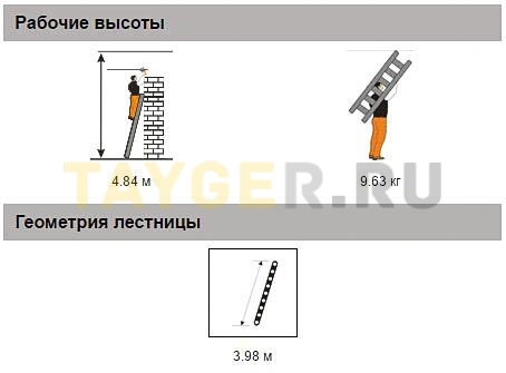 Лестница приставная 14 ступеней Эйфель КОМФОРТ-ПРОФИ односекционная Рабочая высота параметры