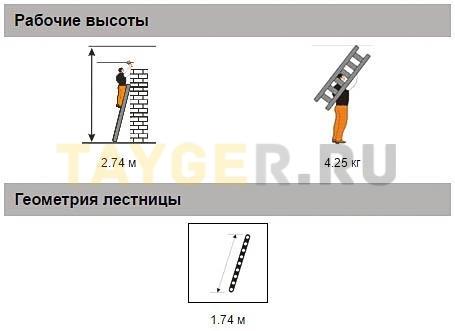 Лестница приставная 6 ступеней Эйфель КОМФОРТ-ПРОФИ односекционная Рабочая высота параметры