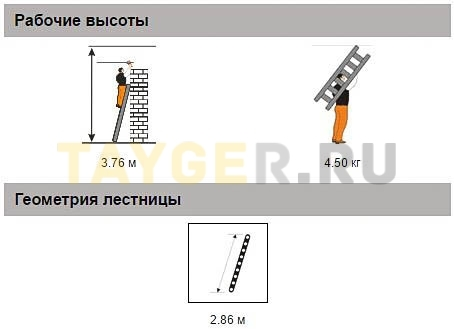 Лестница приставная 10 ступеней Эйфель ГРАНИТ односекционная Рабочая высота параметры