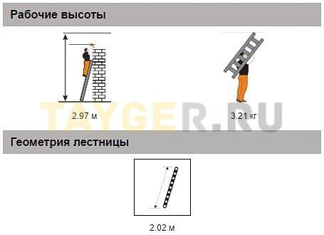 Лестница приставная 7 ступеней Эйфель ГРАНИТ односекционная Рабочая высота параметры