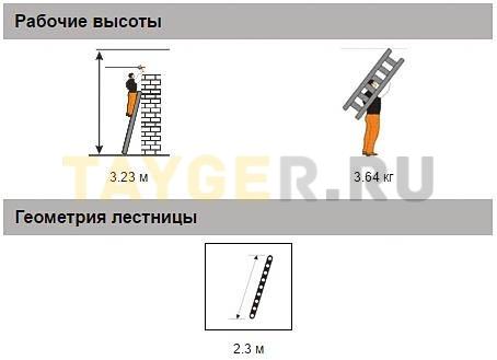 Лестница приставная 8 ступеней Эйфель ГРАНИТ односекционная Рабочая высота параметры