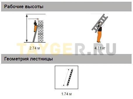Лестница приставная 6 ступеней Эйфель Комфорт Профи Пирамида параметры Характеристики