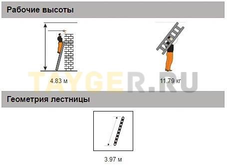 Лестница приставная 14 ступеней Эйфель Комфорт Профи Пирамида Рабочая высота параметры