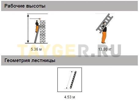 Лестница приставная 16 ступеней Эйфель Комфорт Профи Пирамида Рабочая высота параметры